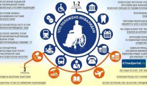 Если в организации работает инвалид какие льготы по налогообложению