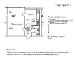Что такое общая площадь жилого помещения