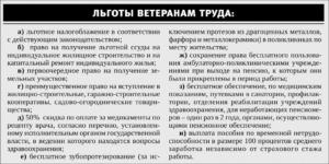 Ветеран труда федерального значения льготы в 2021 году волгоград