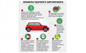 Как взять автомобиль в лизинг физическому лицу