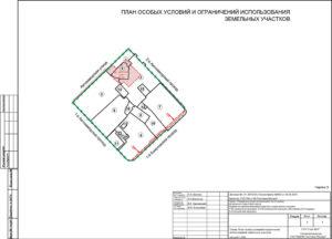 Срок действия межевого плана земельного участка