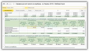 ГСМ при расчете налога на прибыль