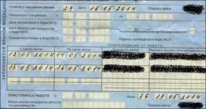 Нарушение режима больничного листа 2021 как оплачивается код 24