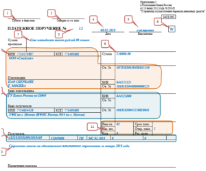 Основные изменения в платежных поручениях по налогам и взносам в 2014 году