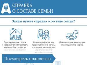 Справка о составе семьи какие документы нужны в мфц