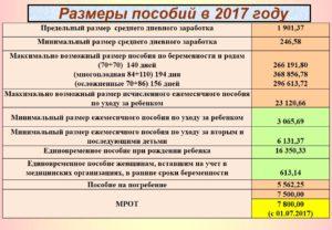 Сумма пособия по рождению в 2017