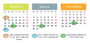Уплата УСН в 2021 году – сроки уплаты