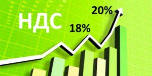 Повышение НДС уже одобрено депутатами. Когда ожидать роста цен?