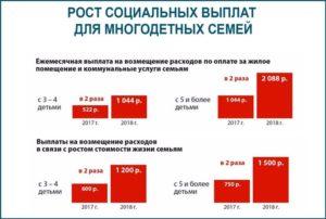 Пособия многодетным семьям в 2021 году в москве таблица