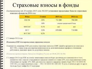 Страховые взносы в 2017 году ставки таблица в ФФОМС