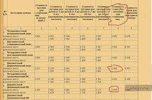 Стоимость путевки в военный санаторий крым для военного пенсионера