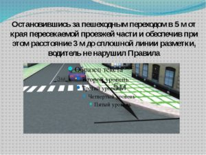 За сколько метров после пешеходного перехода можно парковаться в рф