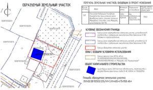 Кадастровая съемка земельного участка в ленинградской области
