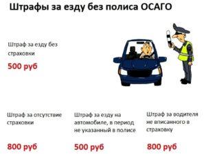 Что будет если машина без страховки