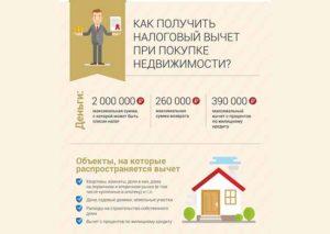 Налоговый вычет на дом как получить
