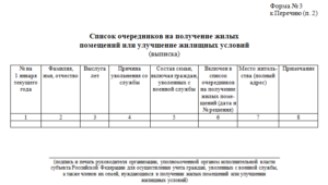 Список очереди на улучшение жилищных условий