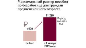 Пособие по безработице в 2021 году в новосибирске сумма