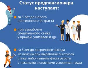 Москвичам предпенсионного возраста предоставят дополнительные льготы