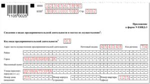 Код по месту учета ЕНВД