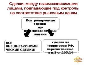 Сделки между взаимозависимыми лицами