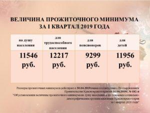 Как посчитать прожиточный минимум для получения детского пособия 2021