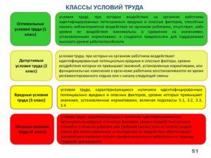 Вредными условиями труда 3 класс являются условия труда