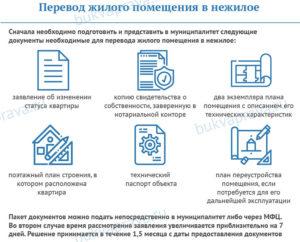 Как перевести жилое помещение в коммерческое