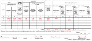 Заполнение формы КМ-7: правила и нюансы