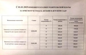 Стоимость 1 дня в детском саду в 2019 году