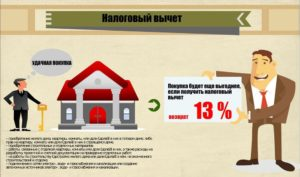 Возврат 13 процентов с покупки недвижимости
