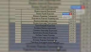 Список должников по алиментам по фамилии
