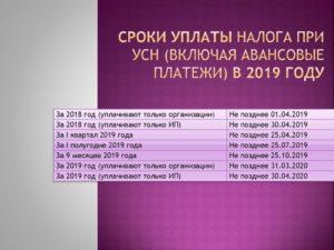 Срок уплаты авансовых платежей по УСН 2017