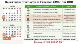 Изменения отчетности в 2021
