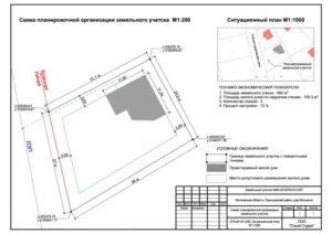 Схема планировочной организации земельного участка оформление гост