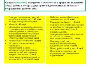 Список 1 и 2 вредных профессий рф 2021 здравоохранение
