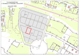Ситуационный план земельного участка что это такое