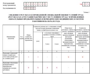 Форма 4-ФСС за 1 квартал 2021 года – новый бланк, образец