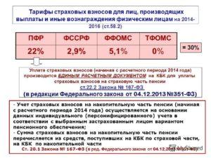 Страховые взносы в Пенсионный фонд