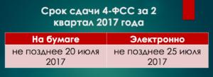 Срок сдачи 4-ФСС в 2021 году
