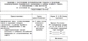 1-конъюнктура (опт) – пример заполнения