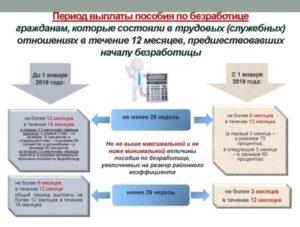 Пособие по безработице в красноярском крае в 2019 году