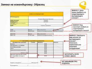 План и цель командировки: примеры