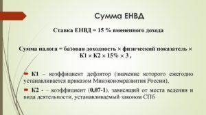 Ставка ЕНВД в 2016 и 2017 году