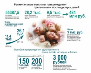 Что полагается при рождении четвертого ребенка в 2021 году