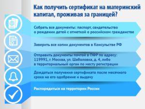 Срок действия сертификата на материнский капитал после его получения