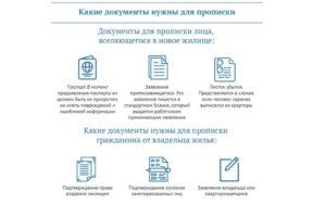 Какие документы нужны для прописки через мфц