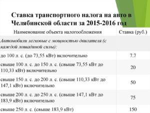 Налог на авто в нижегородской области 2021