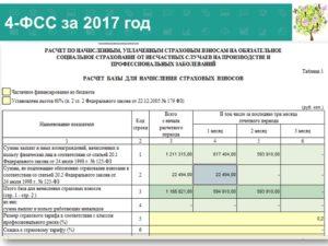 Тарифы ФСС в 2021 году