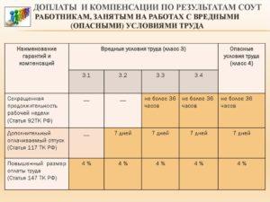 Доплаты за вредные условия труда
