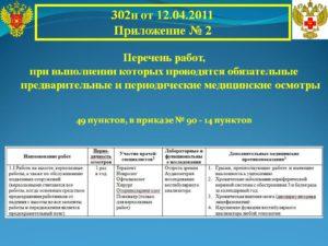 Периодический медосмотр согласно приказу 302